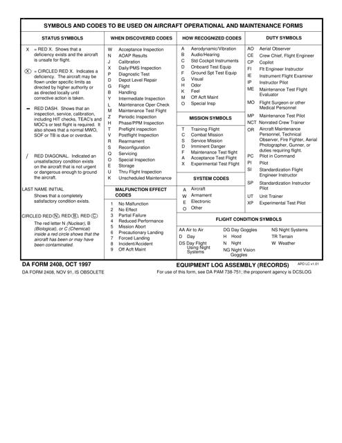DA Form 2408 Printable Pdf