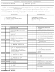 DA Form 5440-55 Delineation of Clinical Privileges - Orthopaedics