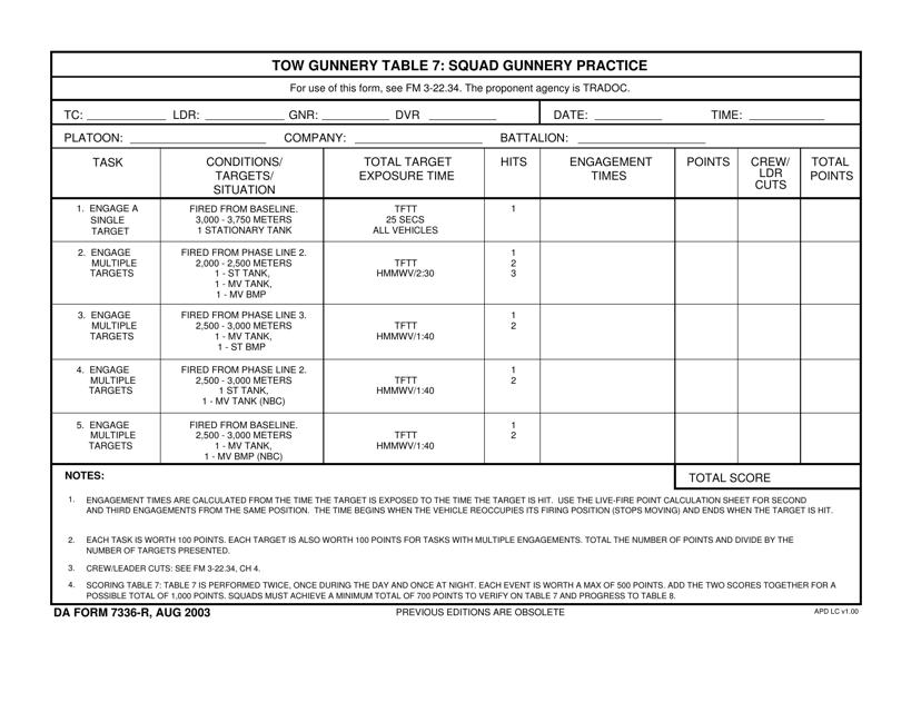 DA Form 7336-r Printable Pdf