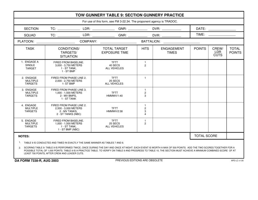 DA Form 7338-r  Printable Pdf