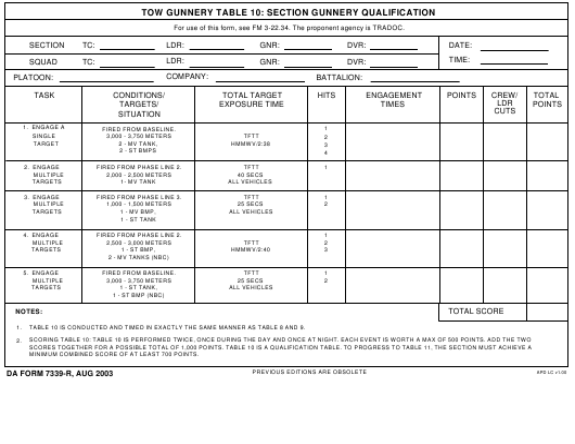 DA Form 7339-r Fillable Pdf