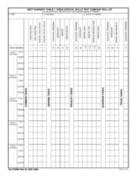DA Form 7661-R Hbct Gunnery Table I - Crew Critical Skills Test Company Roll-Up