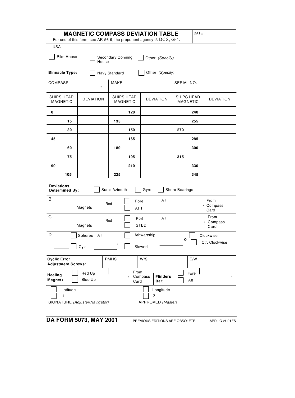 DA Form 21 Download Fillable PDF or Fill Online Magnetic Compass Inside Compass Deviation Card Template