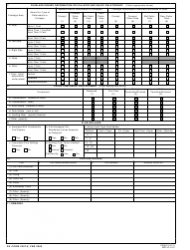 """DA Form 2397-6 """"Technical Report of U.S. Army Aircraft Accident, Part Vii - in-Flight or Terrain Impact and Crash Damage Data"""", Page 2"""