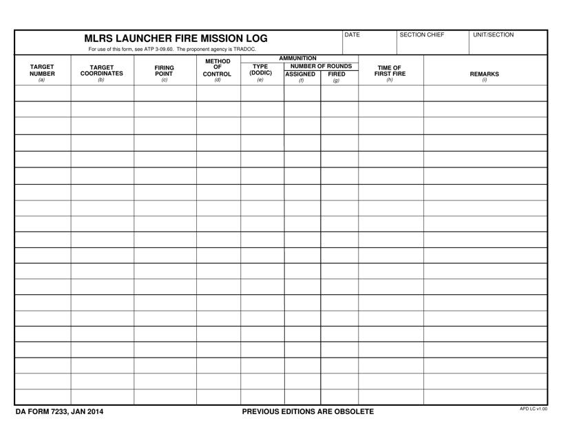 DA Form 7233  Printable Pdf
