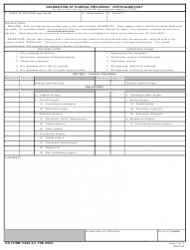 DA Form 5440-43 Delineation Of Clinical Privileges - Ophthalmology
