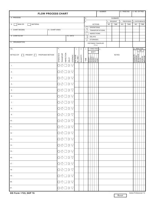 Dd Form 1723 Download Fillable Pdf Flow Process Chart Page 2 Of 2