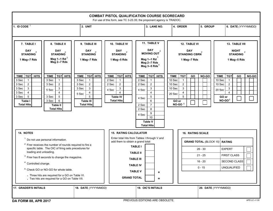 DA Form 88  Printable Pdf