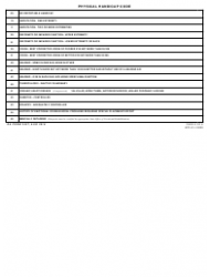 DA Form 3437 Certificate of Medical Examination, Page 6