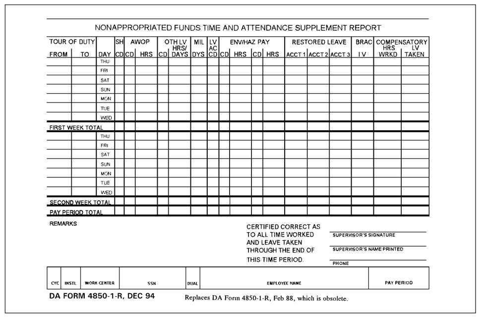 DA Form 4850-1-R  Fillable Pdf