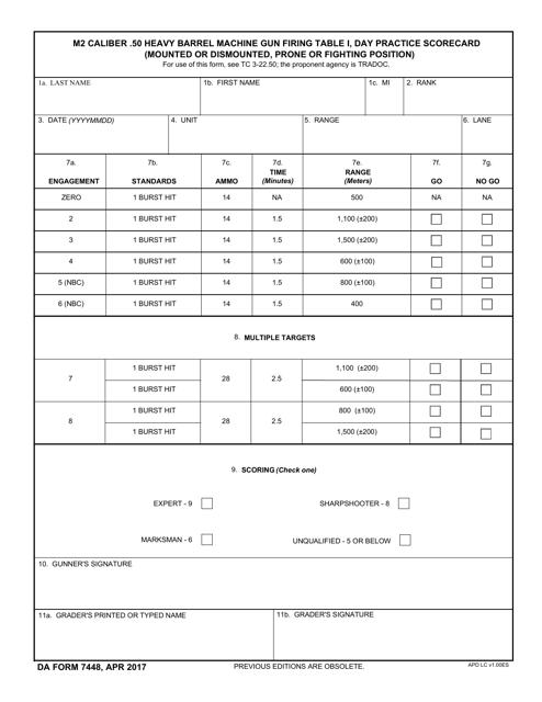 DA Form 7448 Printable Pdf