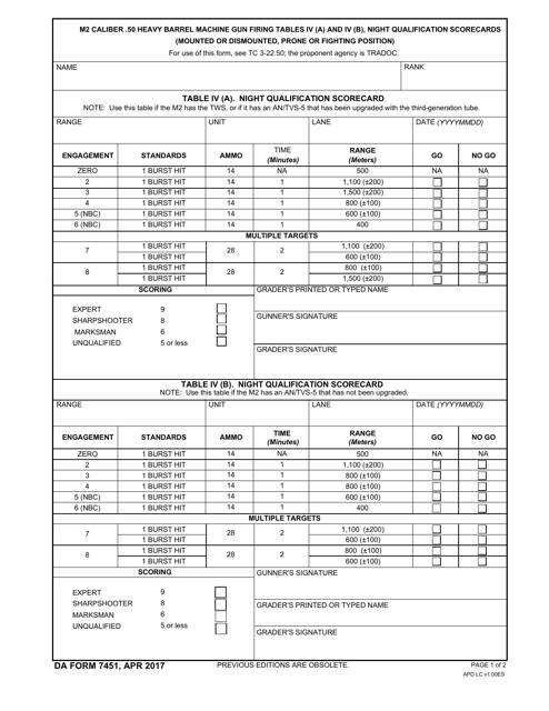 DA Form 7451  Printable Pdf
