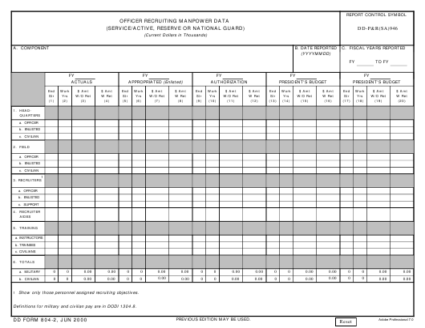 DD Form 804-2 Fillable Pdf