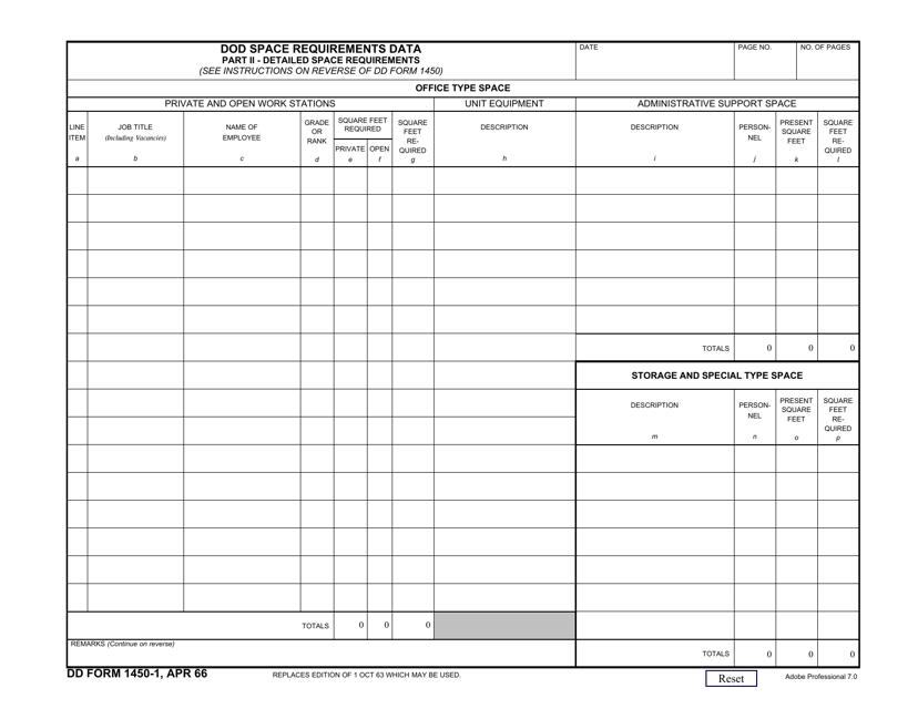 DD Form 1450-1  Printable Pdf