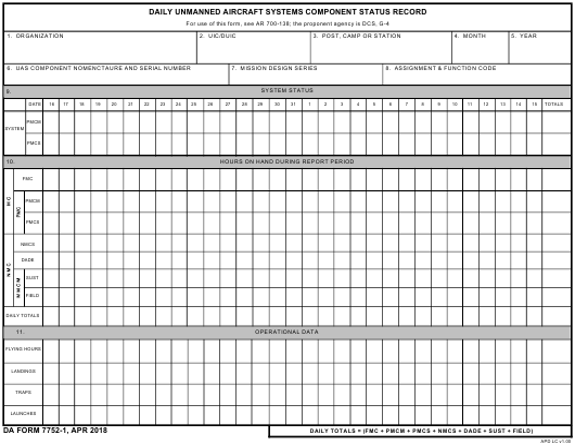 DA Form 7752-1 Fillable Pdf