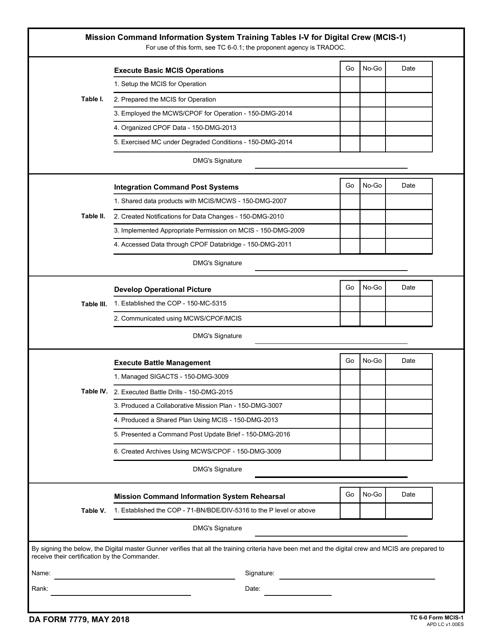 DA Form 7779 Fillable Pdf