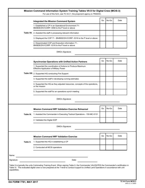DA Form 7781 Fillable Pdf