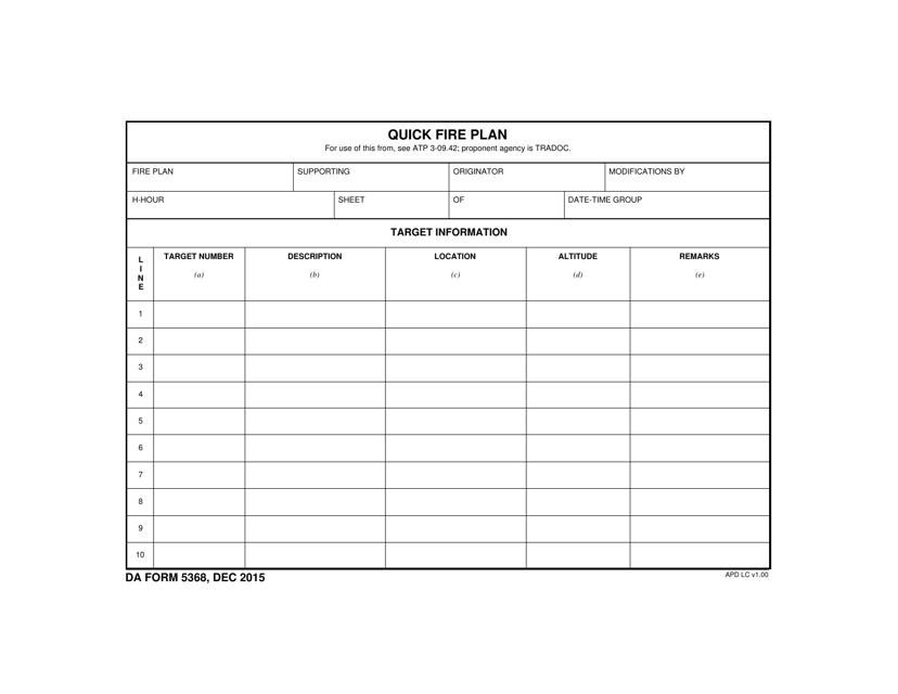 DA Form 5368 Fillable Pdf