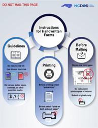 Form CD-429 Corporate Estimated Income Tax - North Carolina