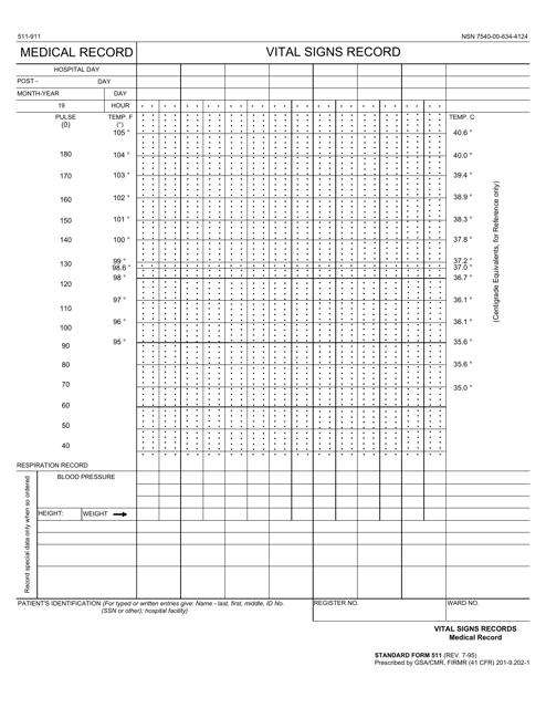 GSA Form SF-511  Printable Pdf