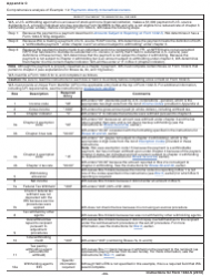 Instructions for IRS Form 1042-s - Foreign Person's U.S. Source Income Subject to Withholding 2018, Page 34