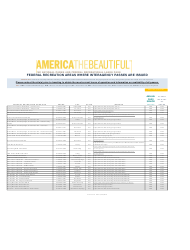 Federal Recreation Areas Where Interagency Passes Are Issued - America the Beautiful, Page 10