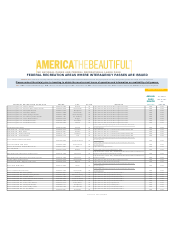 Federal Recreation Areas Where Interagency Passes Are Issued - America the Beautiful, Page 14