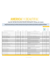 Federal Recreation Areas Where Interagency Passes Are Issued - America the Beautiful, Page 15