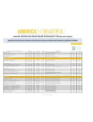 Federal Recreation Areas Where Interagency Passes Are Issued - America the Beautiful, Page 20