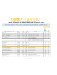 Federal Recreation Areas Where Interagency Passes Are Issued - America the Beautiful, Page 23
