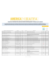 Federal Recreation Areas Where Interagency Passes Are Issued - America the Beautiful, Page 2