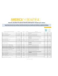 Federal Recreation Areas Where Interagency Passes Are Issued - America the Beautiful, Page 33