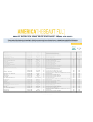 Federal Recreation Areas Where Interagency Passes Are Issued - America the Beautiful, Page 37