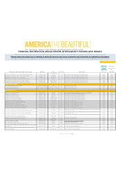 Federal Recreation Areas Where Interagency Passes Are Issued - America the Beautiful, Page 41