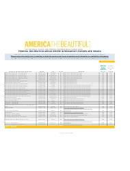 Federal Recreation Areas Where Interagency Passes Are Issued - America the Beautiful, Page 42