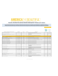 Federal Recreation Areas Where Interagency Passes Are Issued - America the Beautiful, Page 44
