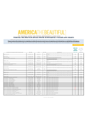 Federal Recreation Areas Where Interagency Passes Are Issued - America the Beautiful, Page 4