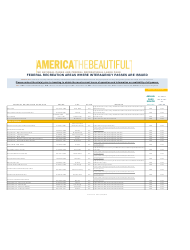 Federal Recreation Areas Where Interagency Passes Are Issued - America the Beautiful, Page 5