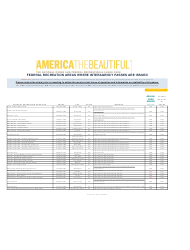 Federal Recreation Areas Where Interagency Passes Are Issued - America the Beautiful, Page 6