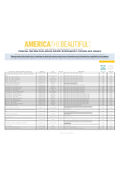 Federal Recreation Areas Where Interagency Passes Are Issued - America the Beautiful, Page 7