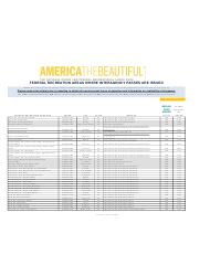 Federal Recreation Areas Where Interagency Passes Are Issued - America the Beautiful, Page 8