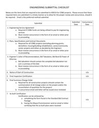 """Engineering Submittal Checklist"" - Alabama"