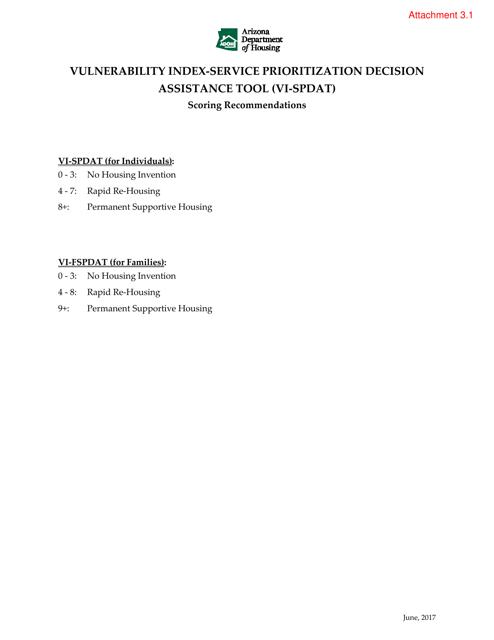 Attachment 3.1  Printable Pdf