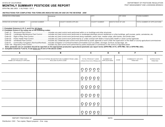 Form DPR-PML-060 Printable Pdf