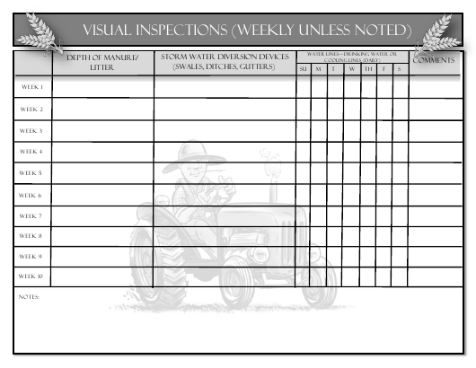 """Weekly Visual Inspections Form"" - Delaware Download Pdf"