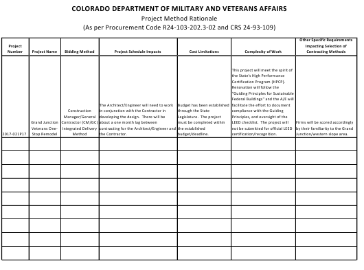 """Project Method Rationale"" - Colorado Download Pdf"