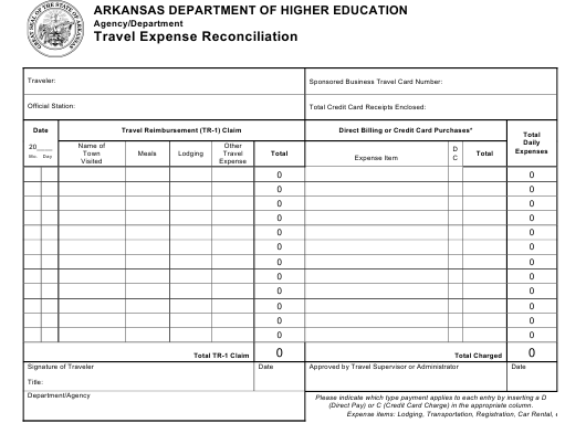 """Travel Expense Reconciliation Form"" - Arkansas Download Pdf"