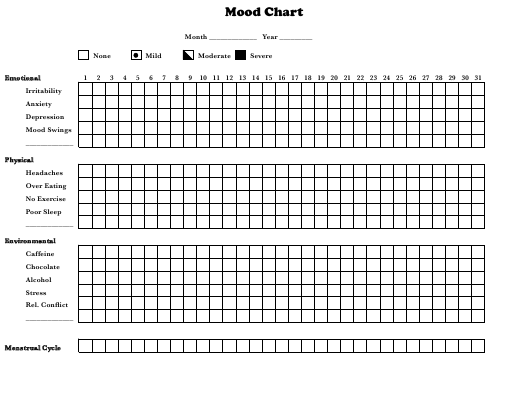 """Monthly Mood Chart Template"" Download Pdf"