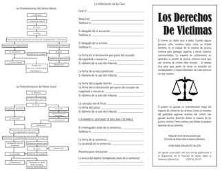"""""""Los Derechos De Victimas"""" - Idaho (Spanish)"""