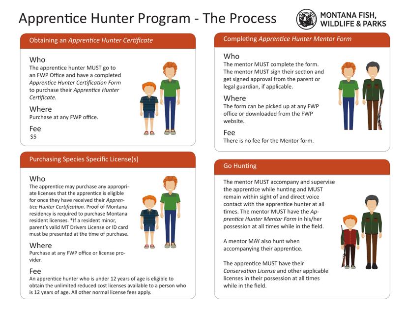 """Apprentice Hunter Packet"" - Montana Download Pdf"